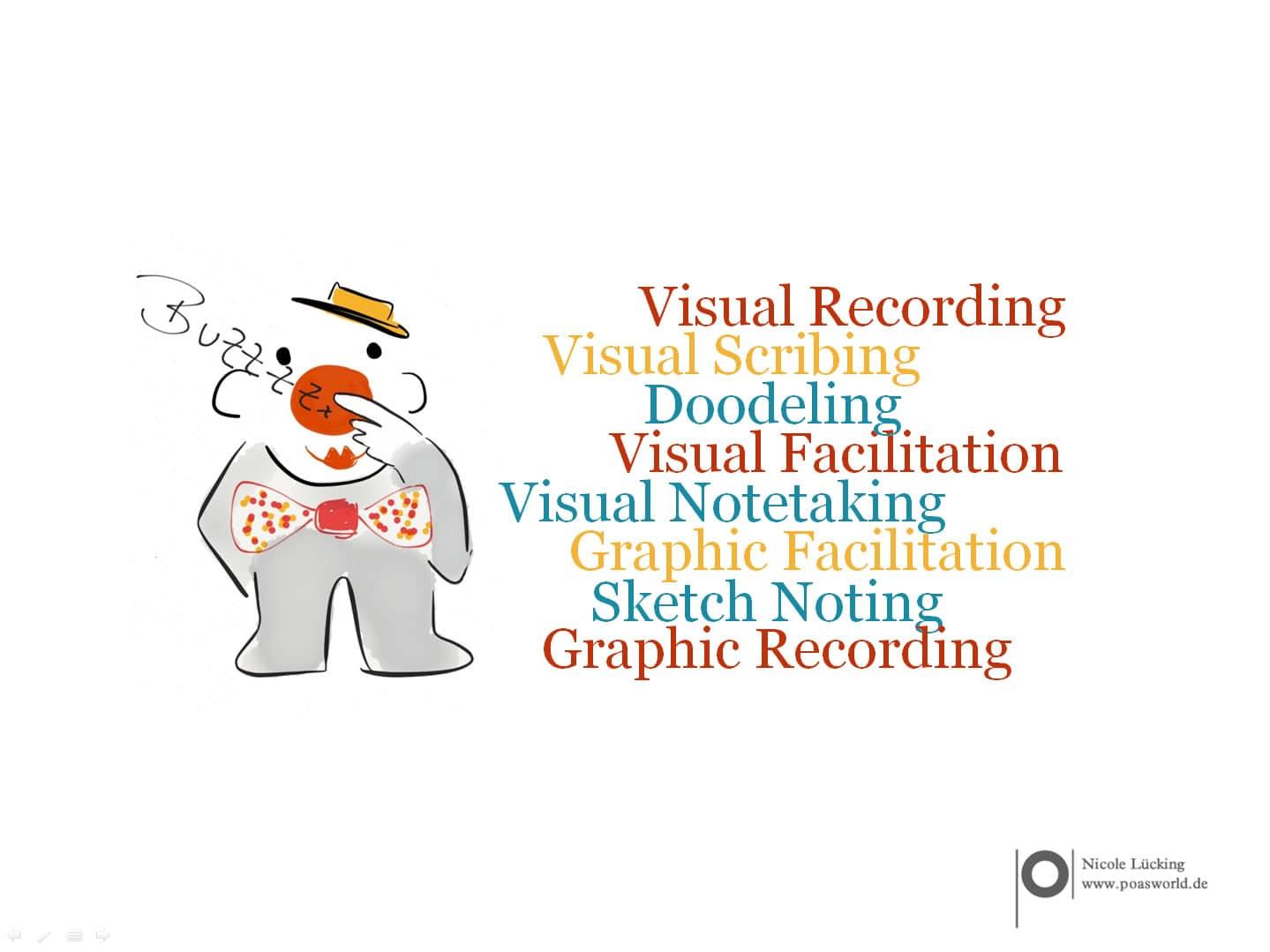 Buzzword Vizusal Recording