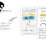 Sketchnotes Webcomic Session