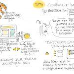 Sketchnote Modulare Webentwicklung