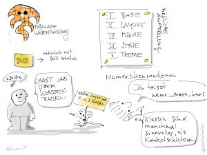 Sketchnotes zur Session modulare Webentwicklung