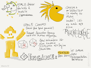 Sketchnote bcrm 15 Session html5 games