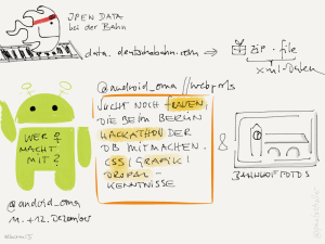 bcrm15__db Opendata Sketchnote