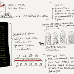 bcrm15__db big Data Sketchnote