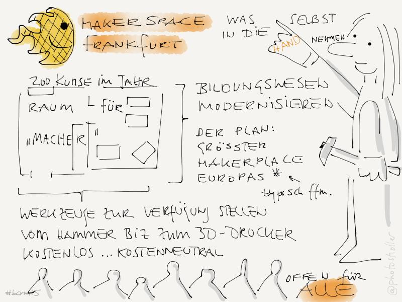 bcrm15__Makerspace ffm Sketchnote