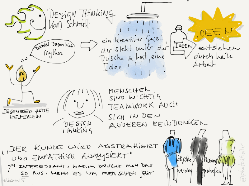 bcrm15 Design Thinking Sketchnote