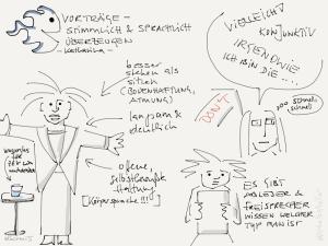 bcrm15_Vorträge Sketchnotes
