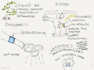 bcrm15 Mensch Maschine Sketchnotes