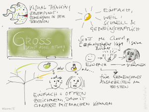 bcrm15 Visual Thinking Sketchnote