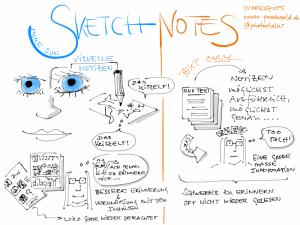 Sketchnotes – Workshop