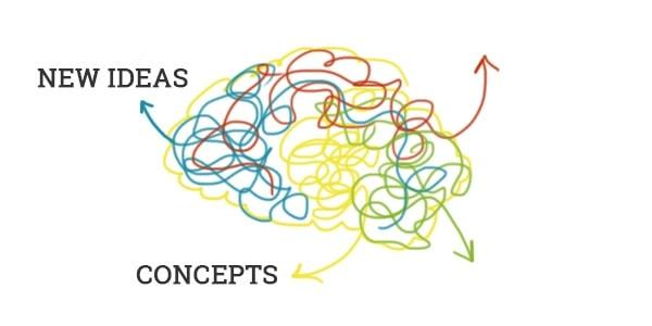 Konzeption: Neue Ideen fürs Projekt entwickeln
