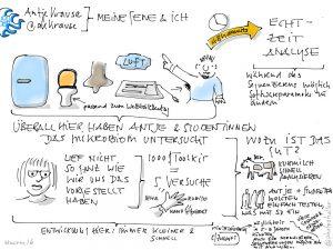 Antje Krause über Gene und Mikrobiome