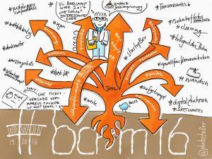 Barcamp Sessionplanung