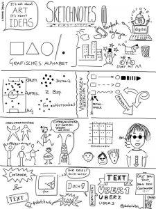 Arbeitsblatt Zusammenfassung Workshop Sketchnotes-Ideen Visualisieren