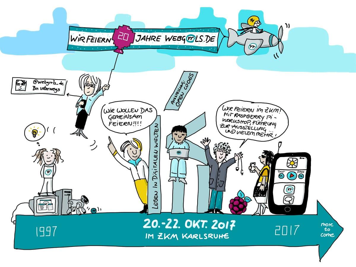 20 Jahre webgrrls - Einladung zum Fest