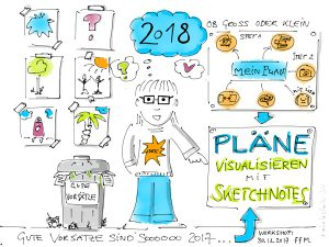 Sketchnote Workshop: Pläne visualisieren