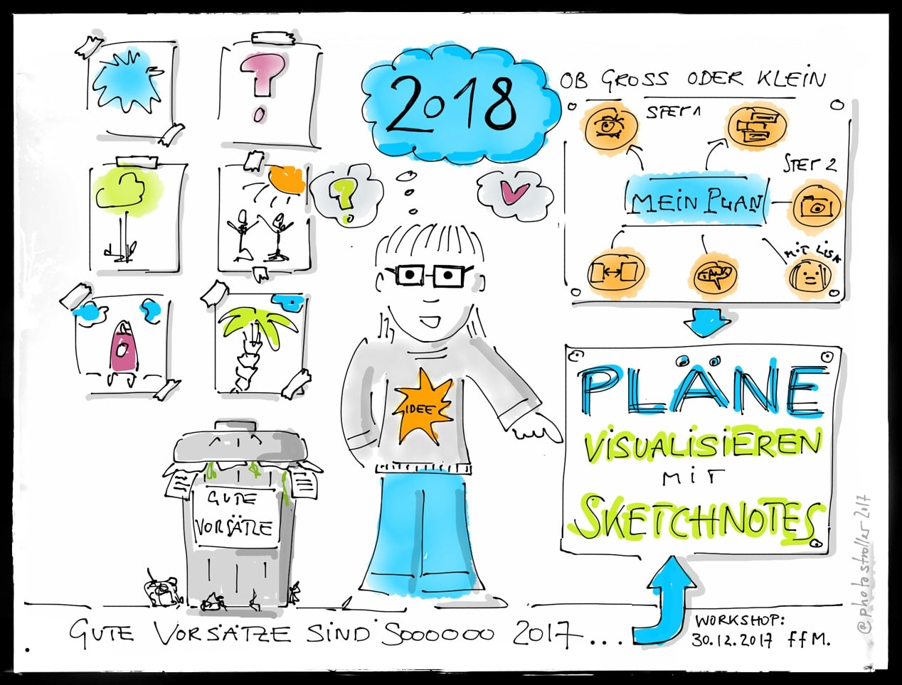 Pläne visualisieren - Sketchnotes Workshop Frankfurt am Main